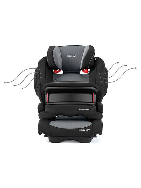 Autosjedalica RECARO Monza Nova IS Seatfix air ventilation system